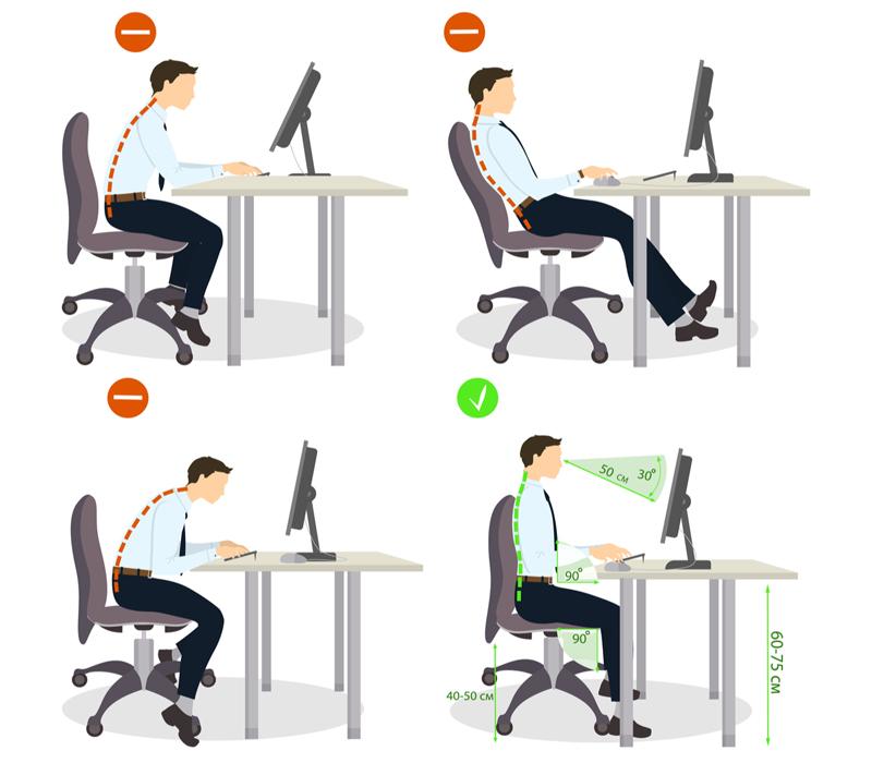 Postures de bureau assis pour l'infographie de la lombalgie